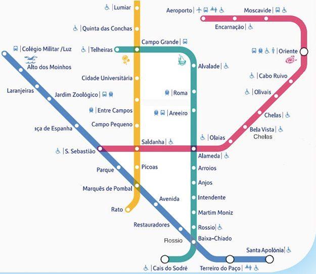 metrou-lisabona